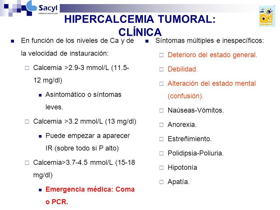 HIPERCALCEMIA TUMORAL: CLÍNICA
