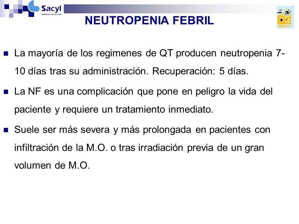 NEUTROPENIA FEBRIL La mayoría de los regimenes de QT producen neutropenia 7-10 días tras su administración. Recuperación: 5 días.