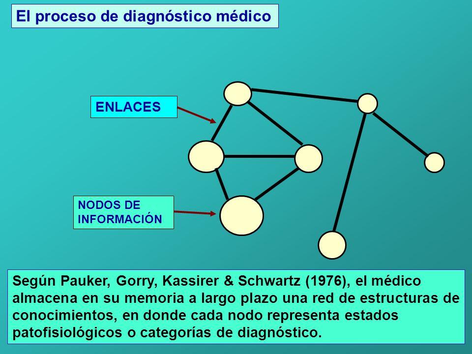 El proceso de diagnóstico médico