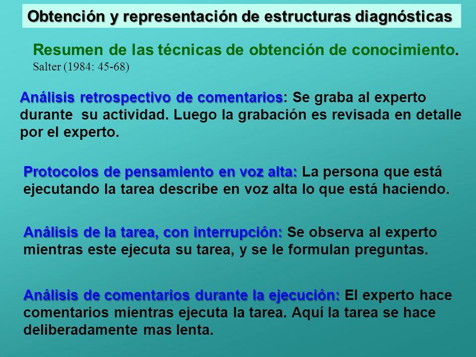 Obtención y representación de estructuras diagnósticas