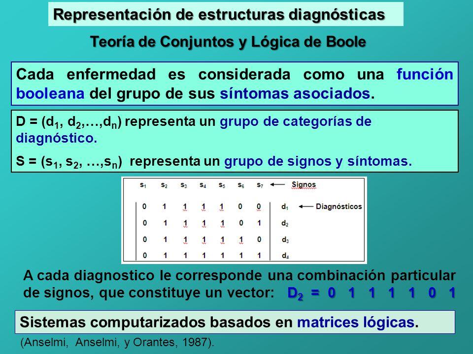 Representación de estructuras diagnósticas