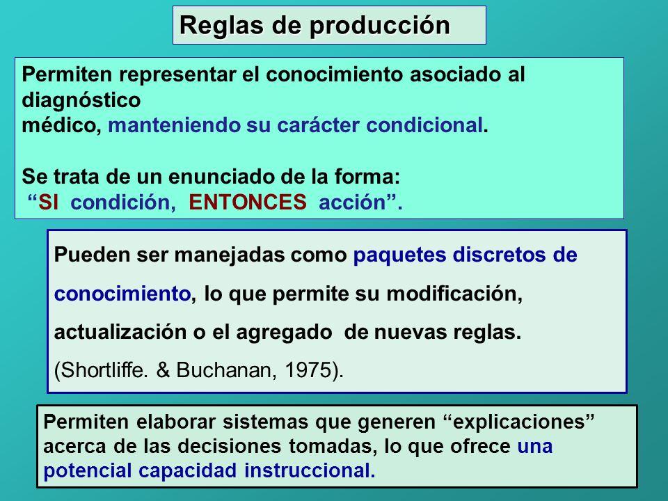 Reglas de producción Permiten representar el conocimiento asociado al diagnóstico. médico, manteniendo su carácter condicional.