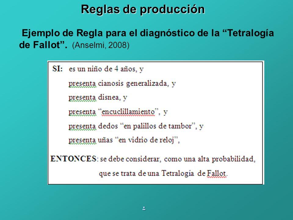 Reglas de producción Ejemplo de Regla para el diagnóstico de la Tetralogía de Fallot . (Anselmi, 2008)