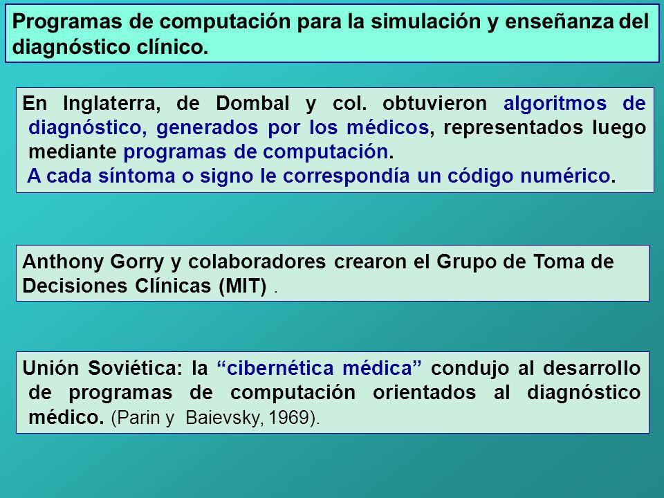 Programas de computación para la simulación y enseñanza del diagnóstico clínico.