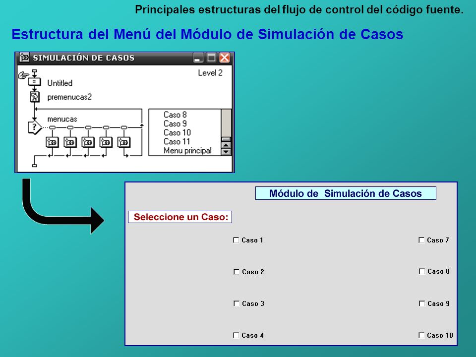 Estructura del Menú del Módulo de Simulación de Casos