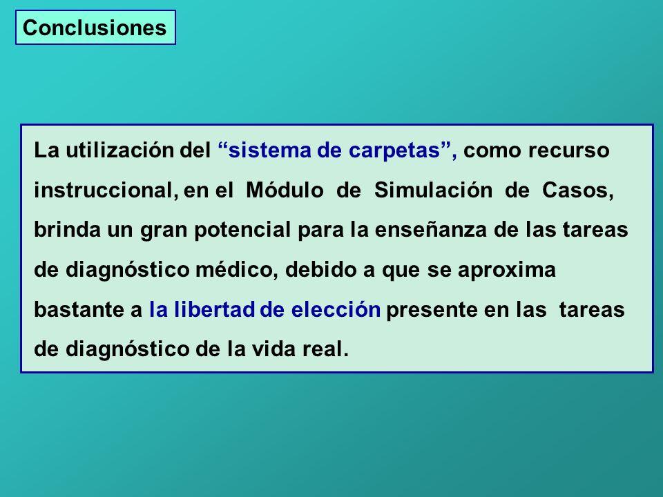 Conclusiones La utilización del sistema de carpetas , como recurso. instruccional, en el Módulo de Simulación de Casos,