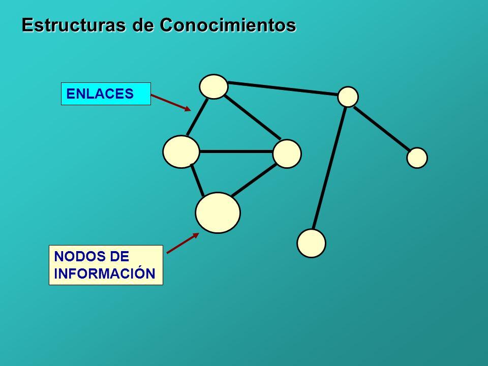 Estructuras de Conocimientos