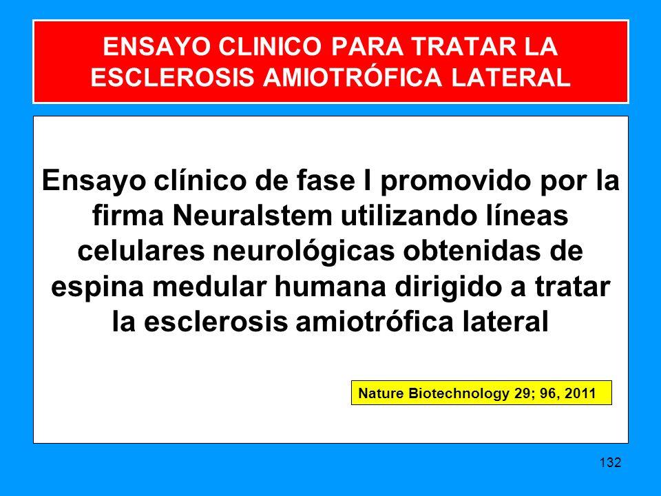 ENSAYO CLINICO PARA TRATAR LA ESCLEROSIS AMIOTRÓFICA LATERAL