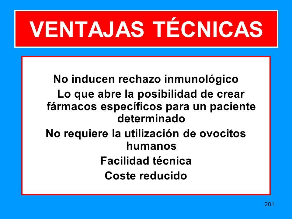 VENTAJAS TÉCNICAS No inducen rechazo inmunológico