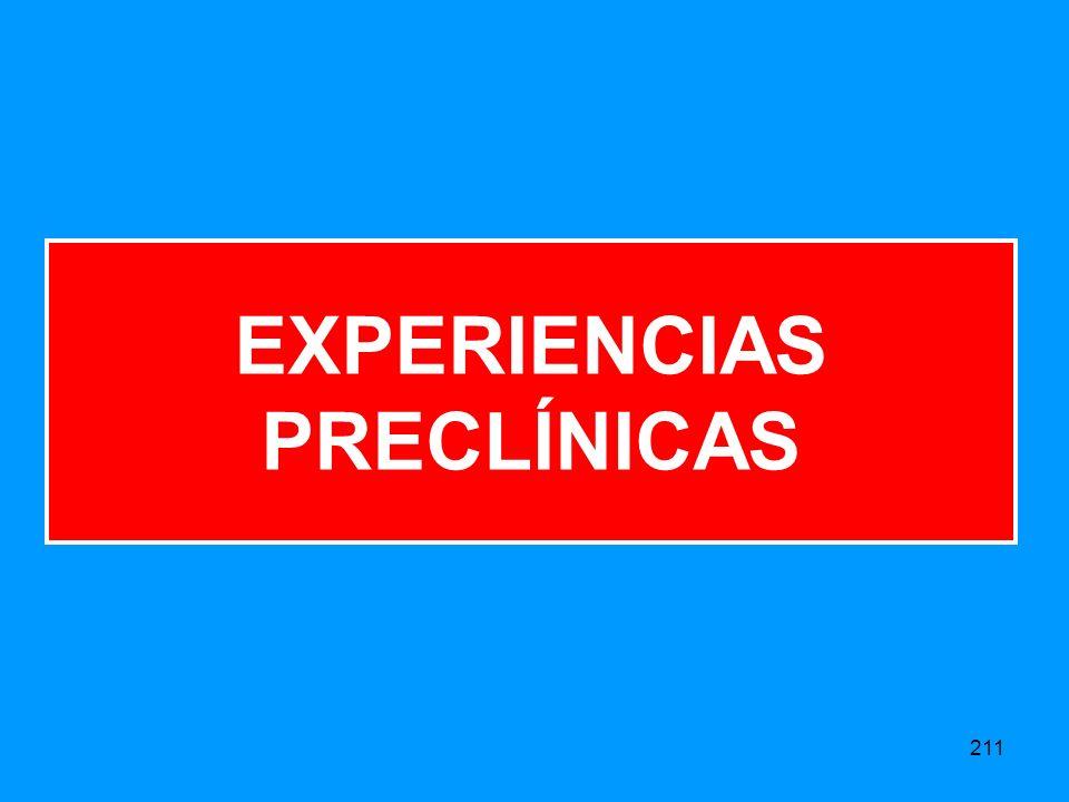 EXPERIENCIAS PRECLÍNICAS