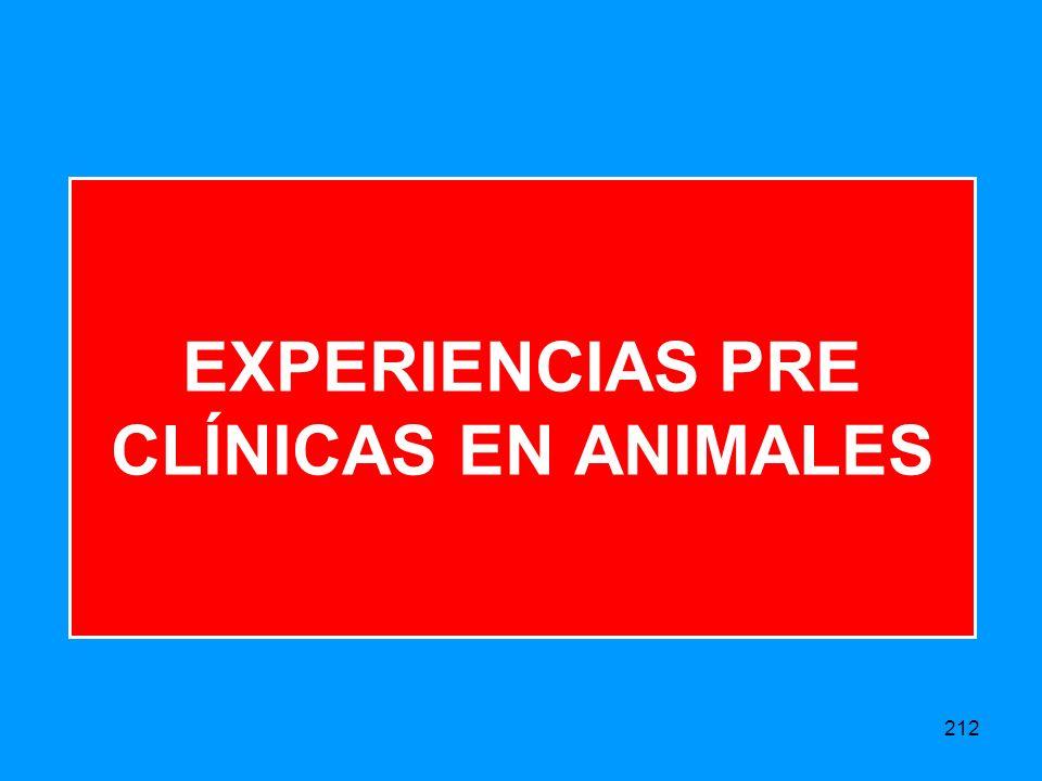 EXPERIENCIAS PRE CLÍNICAS EN ANIMALES