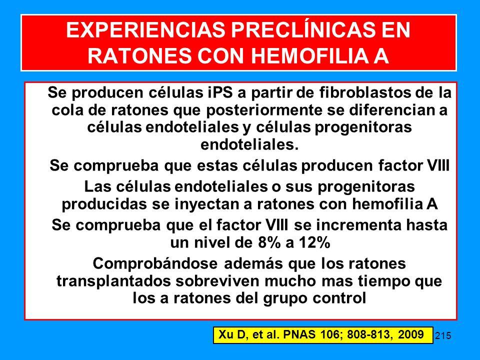 EXPERIENCIAS PRECLÍNICAS EN RATONES CON HEMOFILIA A