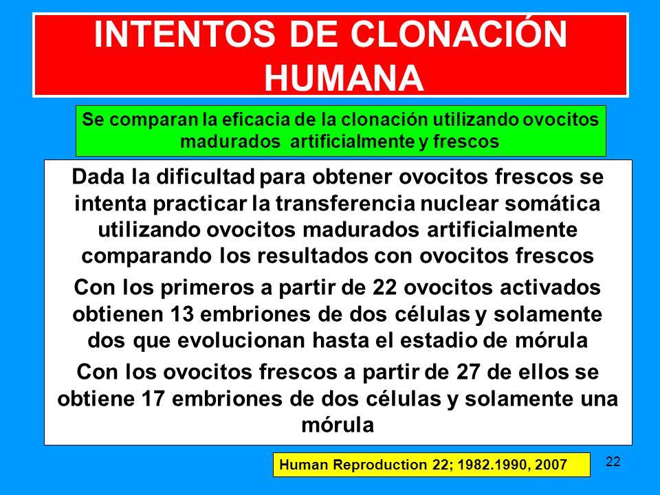 INTENTOS DE CLONACIÓN HUMANA