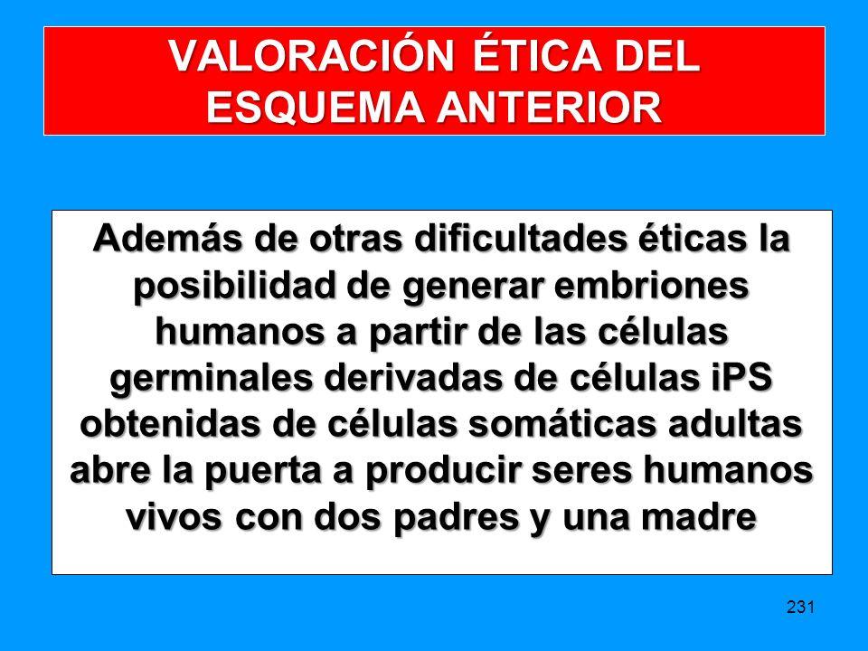 VALORACIÓN ÉTICA DEL ESQUEMA ANTERIOR
