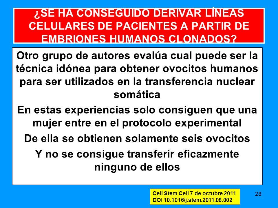 ¿SE HA CONSEGUIDO DERIVAR LÍNEAS CELULARES DE PACIENTES A PARTIR DE EMBRIONES HUMANOS CLONADOS