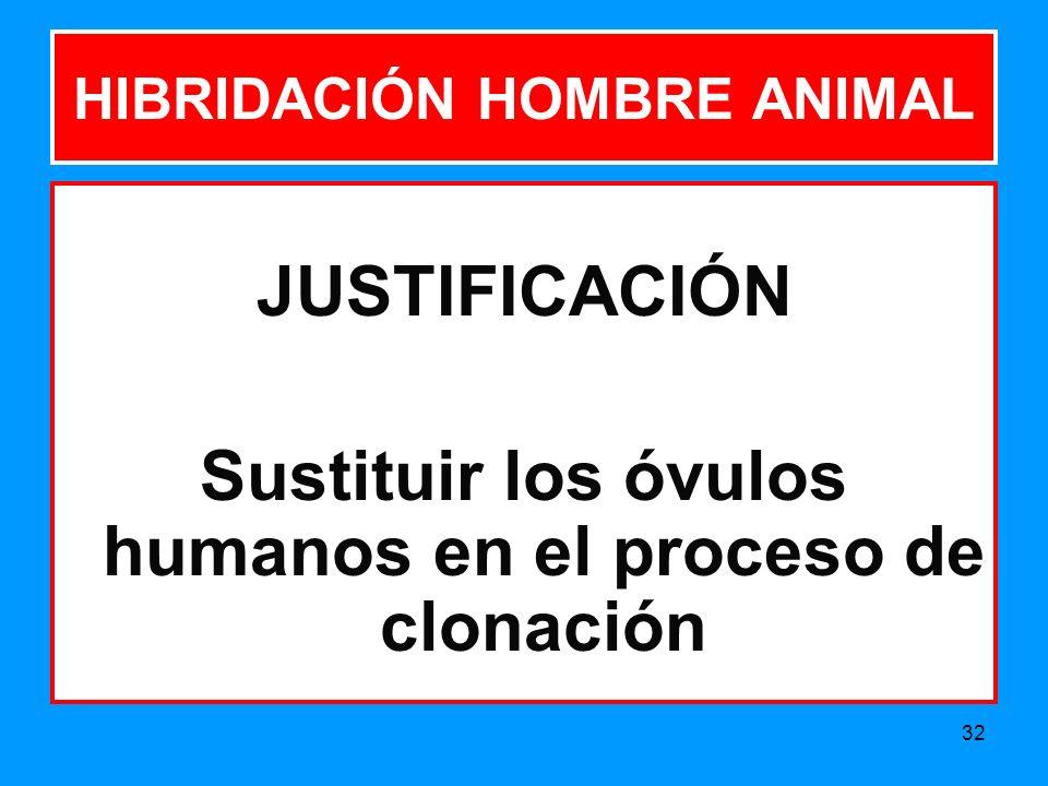HIBRIDACIÓN HOMBRE ANIMAL