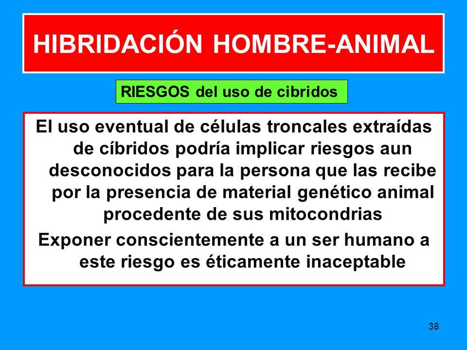 HIBRIDACIÓN HOMBRE-ANIMAL