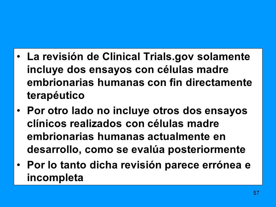 La revisión de Clinical Trials