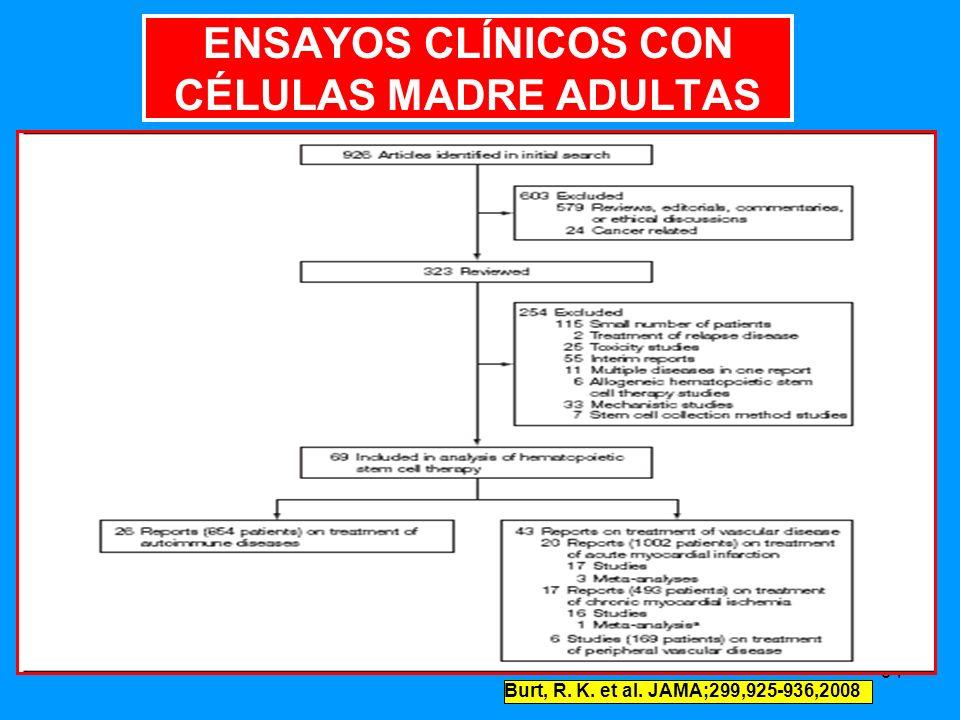 ENSAYOS CLÍNICOS CON CÉLULAS MADRE ADULTAS