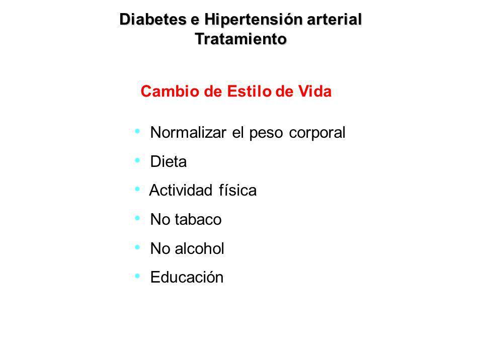 Diabetes e Hipertensión arterial