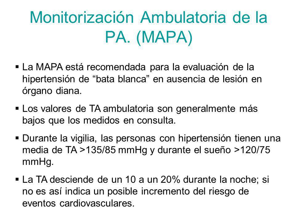 Monitorización Ambulatoria de la PA. (MAPA)