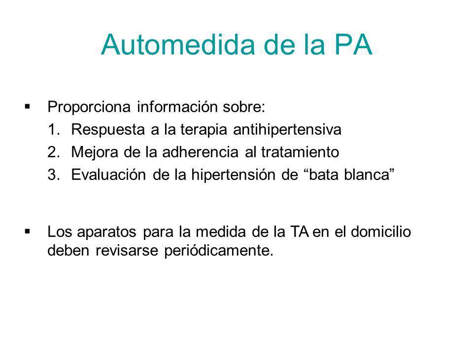 Automedida de la PA Proporciona información sobre: