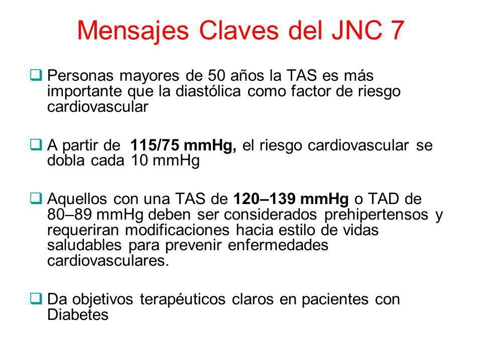 Mensajes Claves del JNC 7