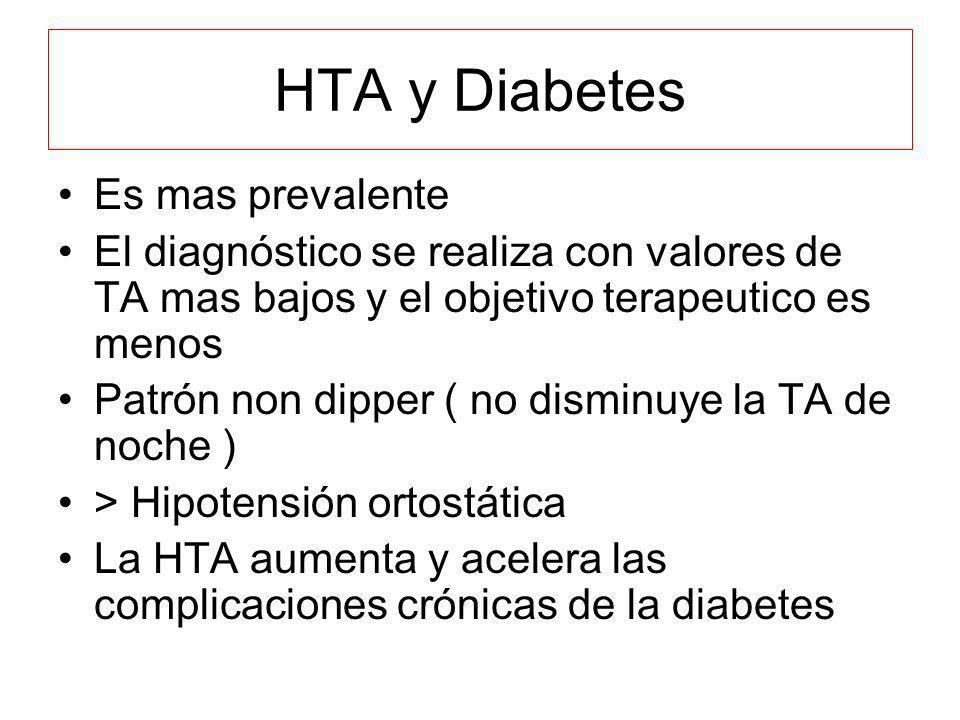 HTA y Diabetes Es mas prevalente