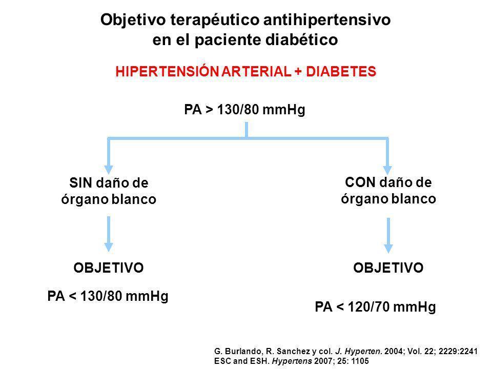 Objetivo terapéutico antihipertensivo en el paciente diabético