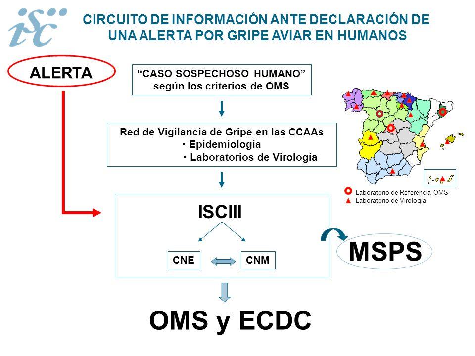 MSPS OMS y ECDC ISCIII ALERTA