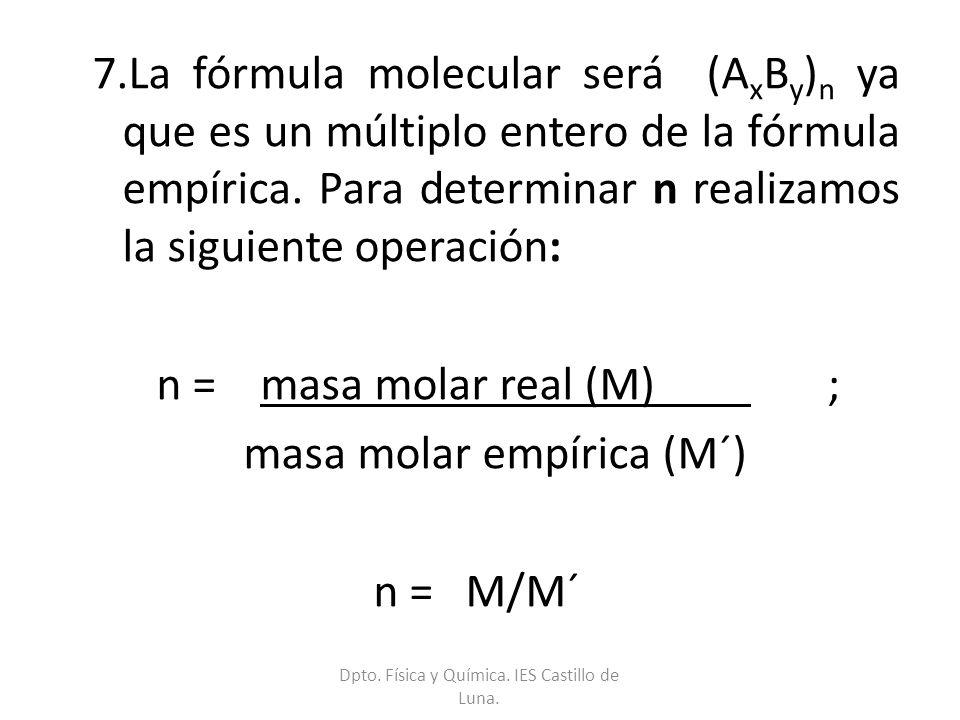 Dpto. Física y Química. IES Castillo de Luna.