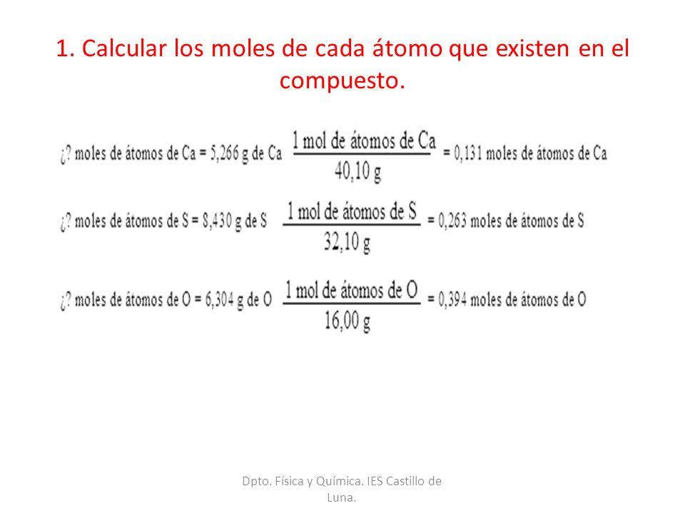 1. Calcular los moles de cada átomo que existen en el compuesto.