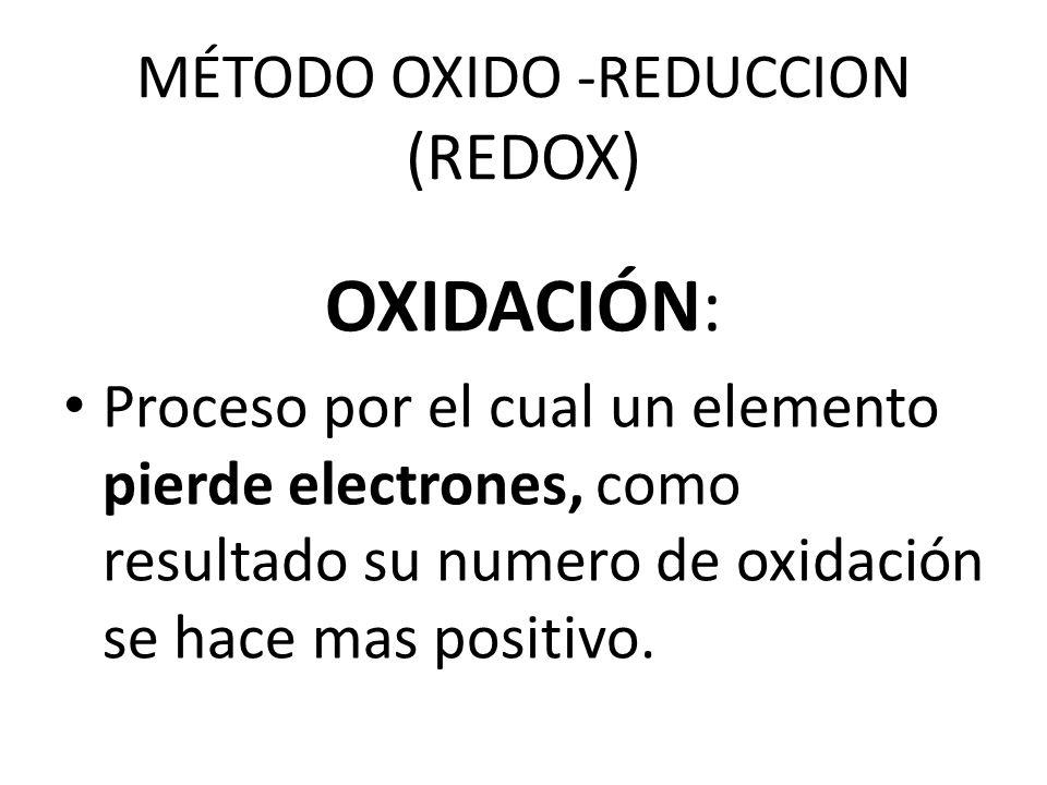 MÉTODO OXIDO -REDUCCION (REDOX)