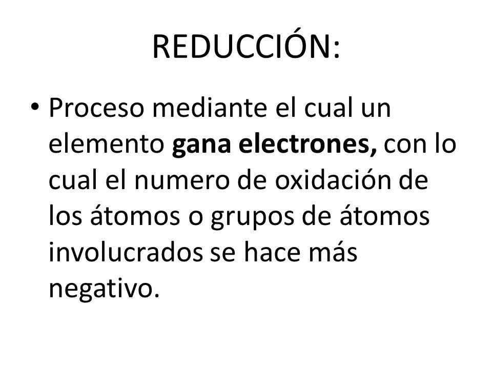 REDUCCIÓN: