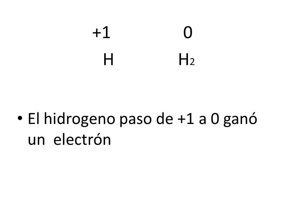 +1 0 H H2 El hidrogeno paso de +1 a 0 ganó un electrón