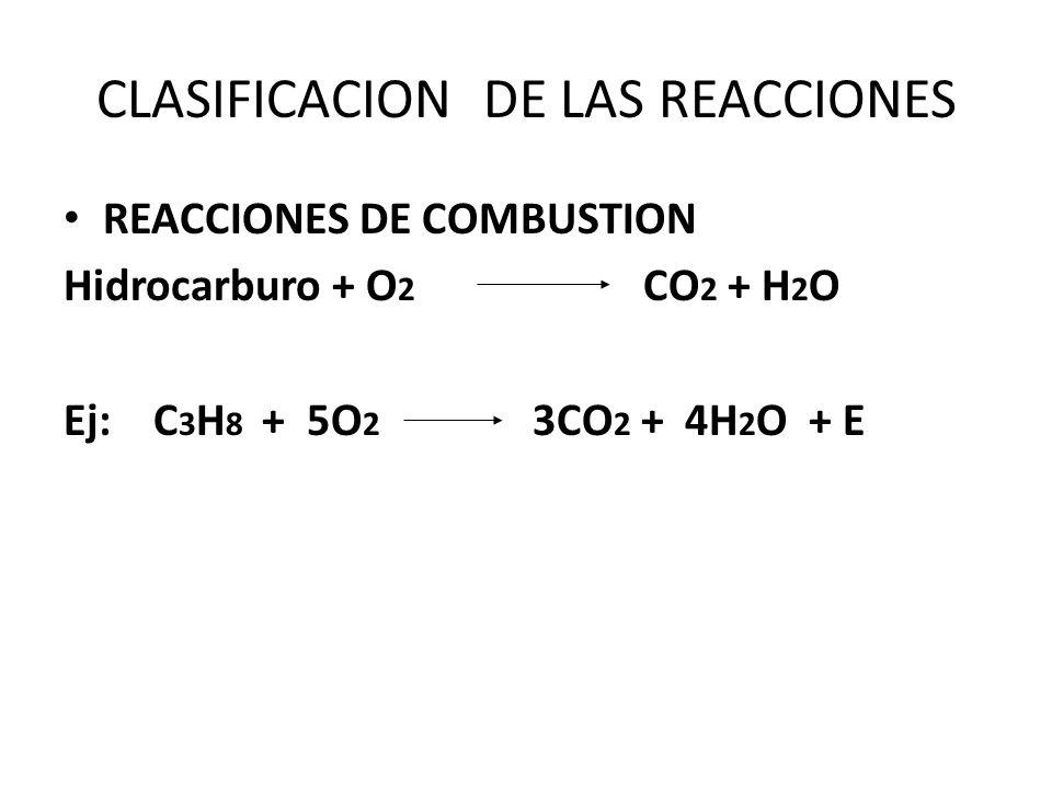 CLASIFICACION DE LAS REACCIONES