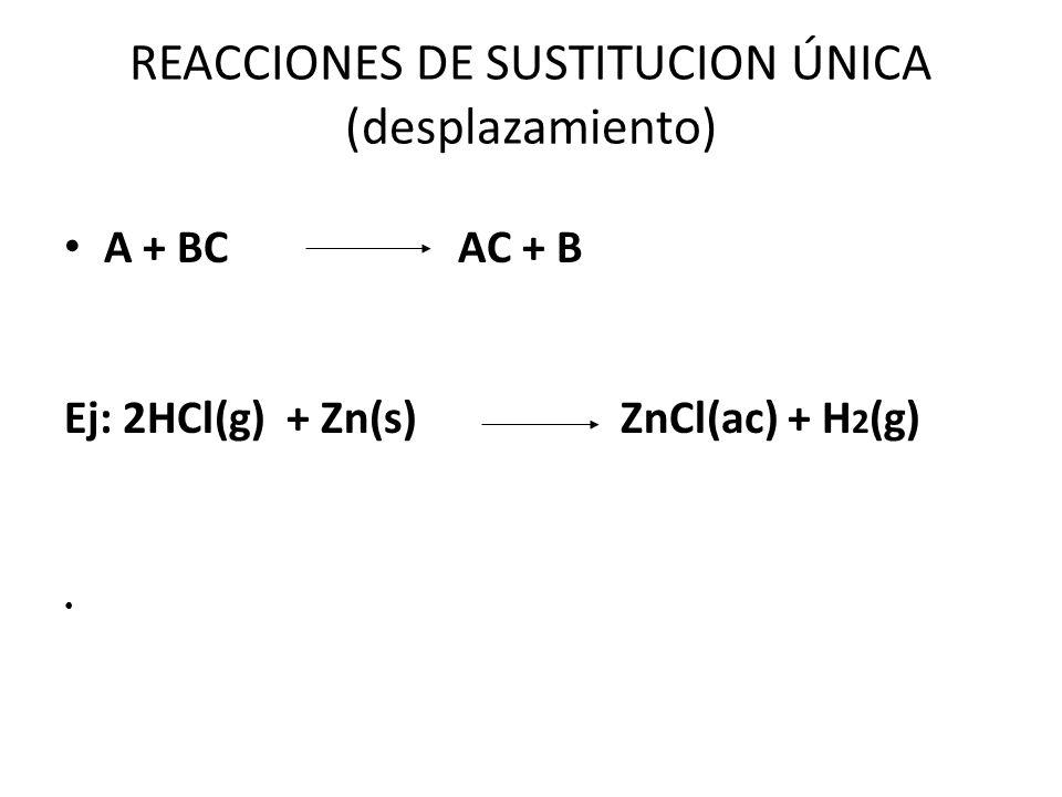 REACCIONES DE SUSTITUCION ÚNICA (desplazamiento)