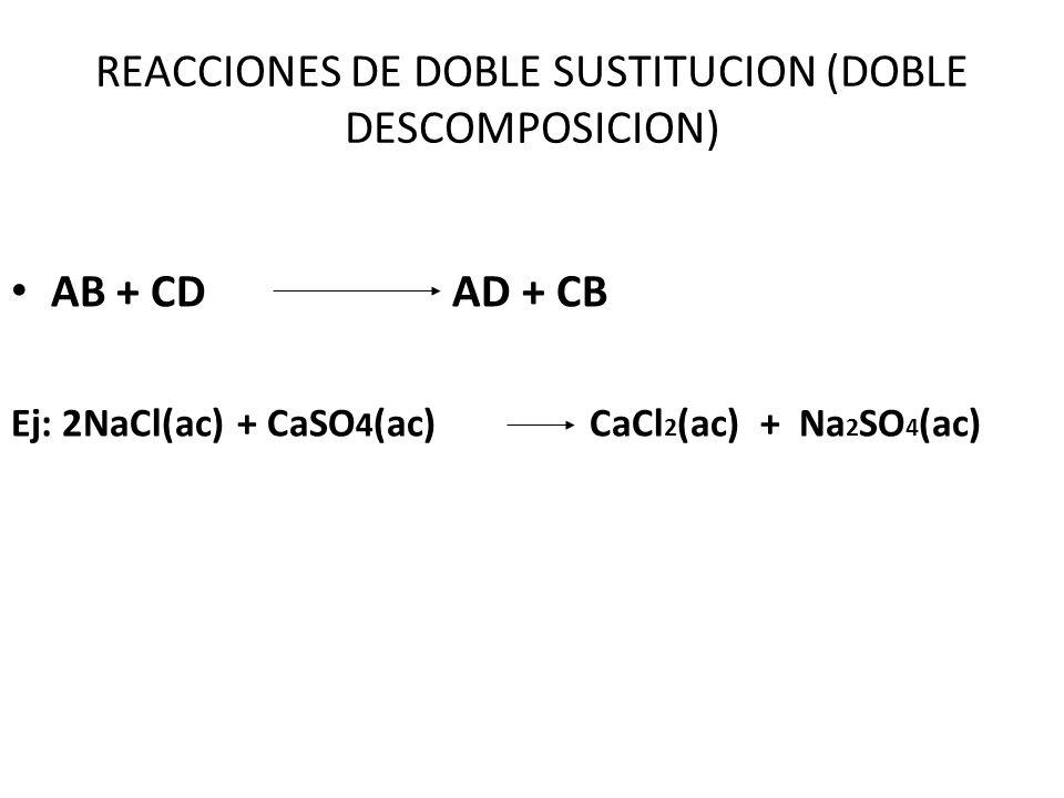 REACCIONES DE DOBLE SUSTITUCION (DOBLE DESCOMPOSICION)
