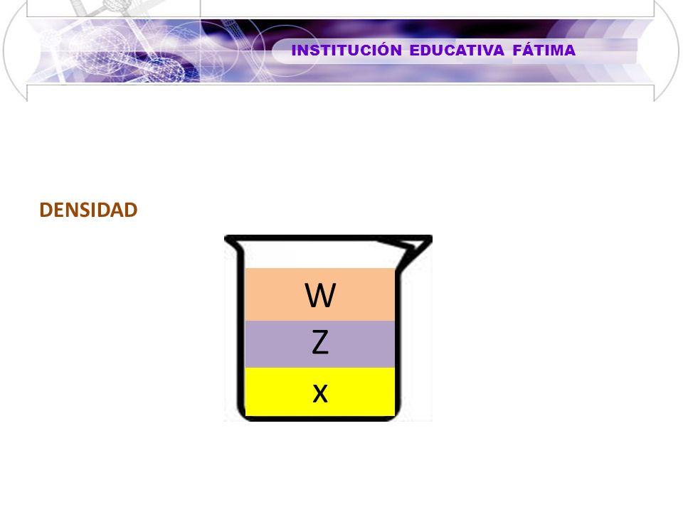 DENSIDAD x Z W