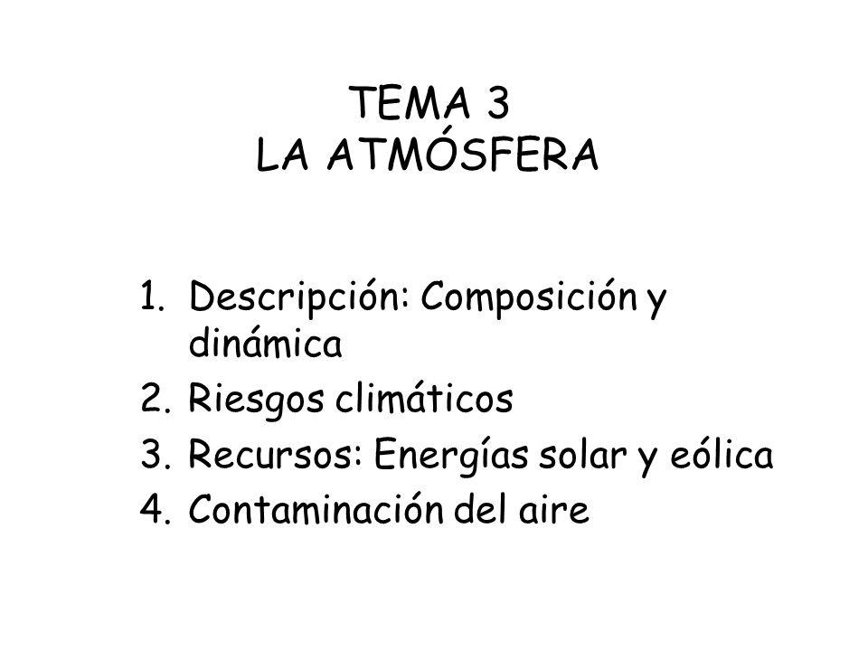 TEMA 3 LA ATMÓSFERA Descripción: Composición y dinámica