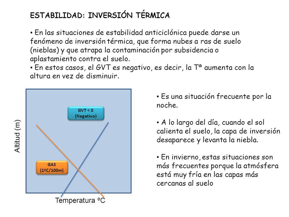 ESTABILIDAD: INVERSIÓN TÉRMICA
