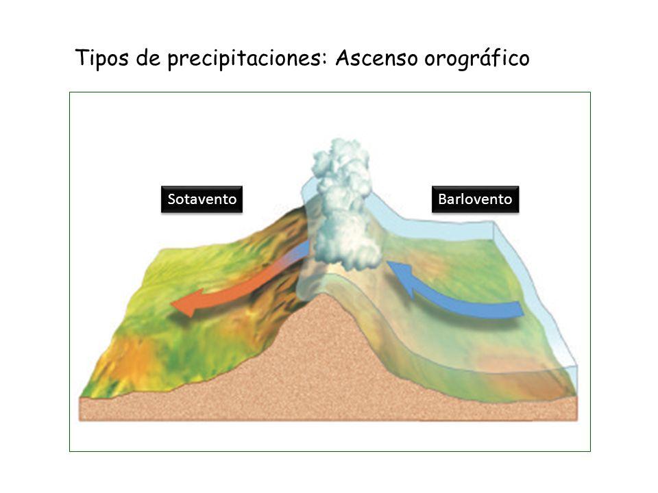 Tipos de precipitaciones: Ascenso orográfico