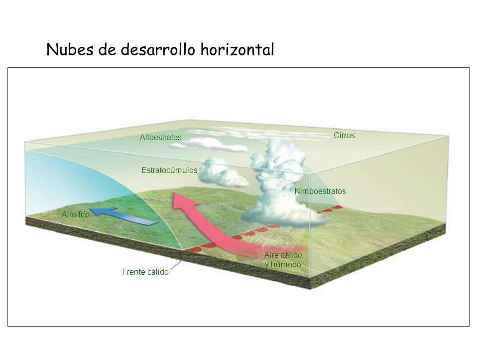 Nubes de desarrollo horizontal