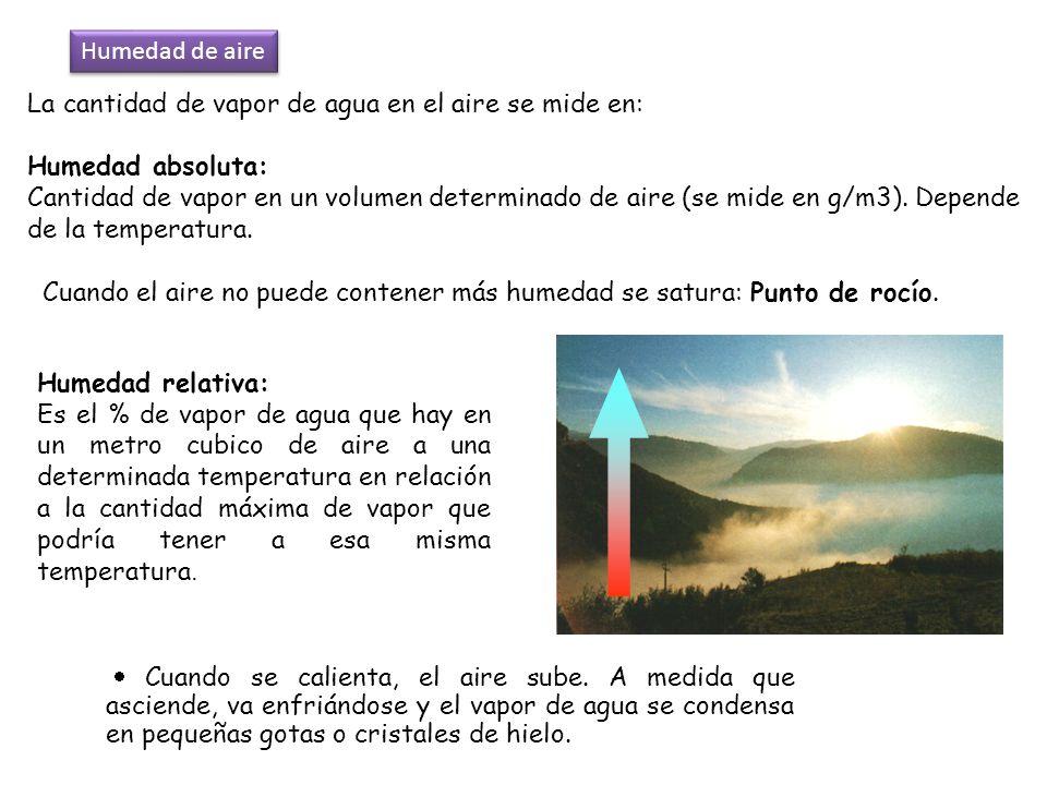 Humedad de aire La cantidad de vapor de agua en el aire se mide en: Humedad absoluta: