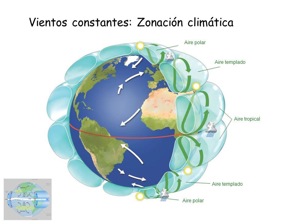 Vientos constantes: Zonación climática