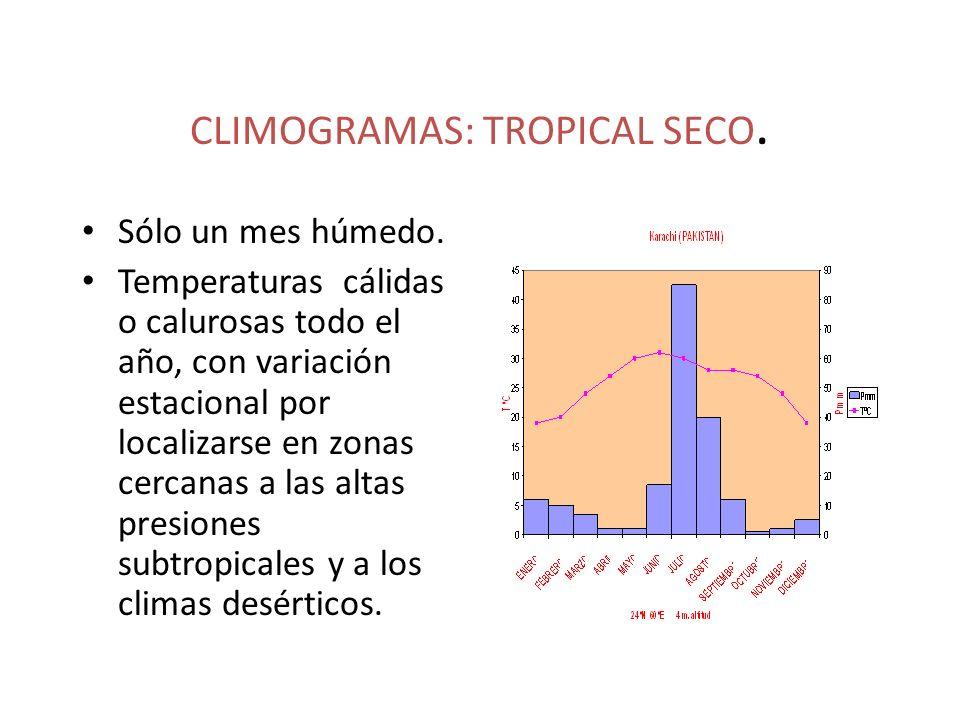 CLIMOGRAMAS: TROPICAL SECO.