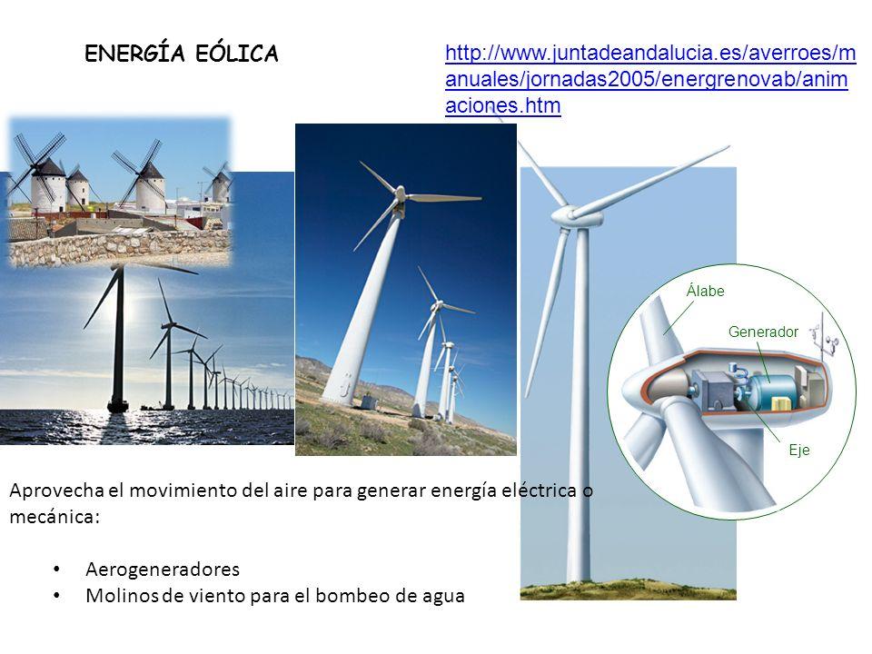 Molinos de viento para el bombeo de agua