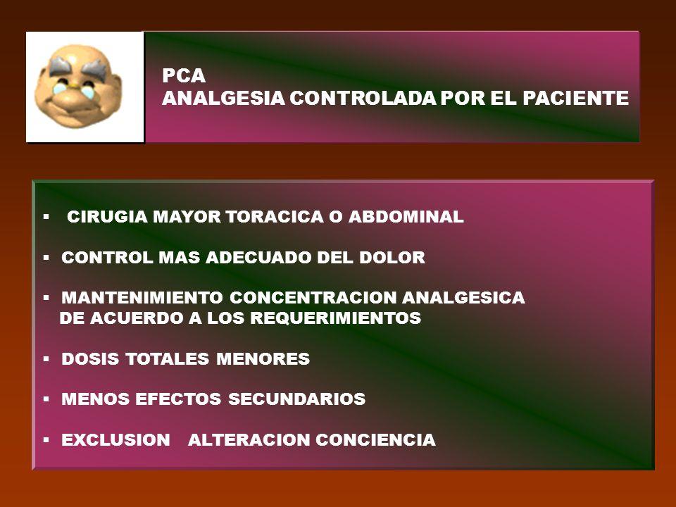 ANALGESIA CONTROLADA POR EL PACIENTE