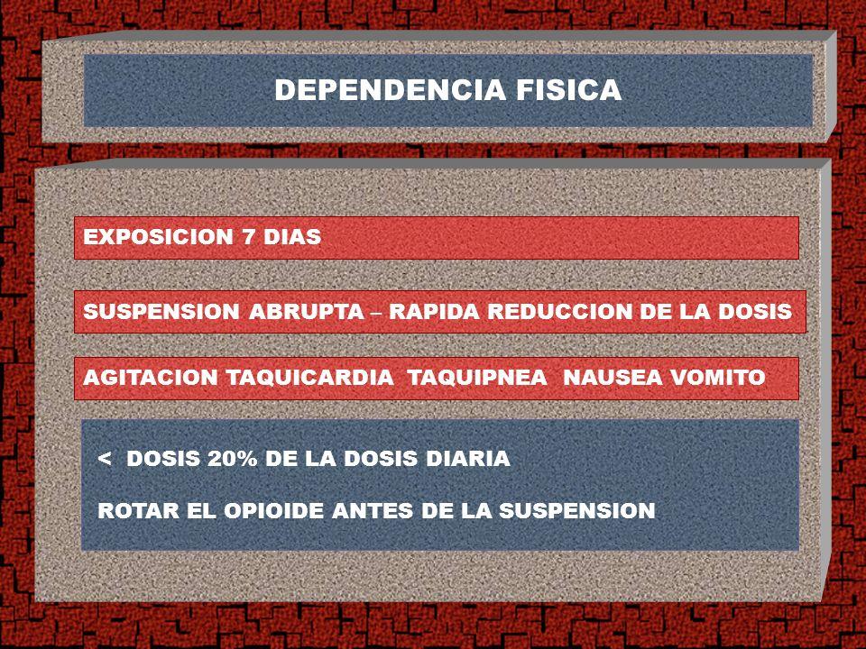 DEPENDENCIA FISICA EXPOSICION 7 DIAS