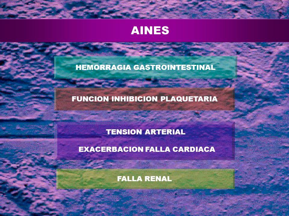 AINES HEMORRAGIA GASTROINTESTINAL FUNCION INHIBICION PLAQUETARIA